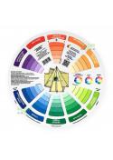 Цветовой круг Иттена на 144 цвета