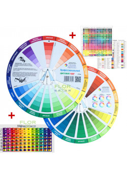 Колірне коло Іттена на 252 кольори